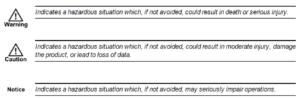EU documentation standards