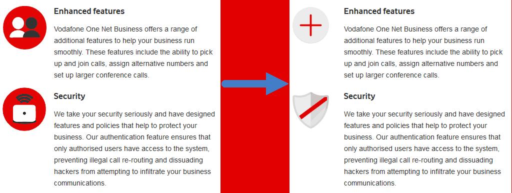 rebranding product Vodafone