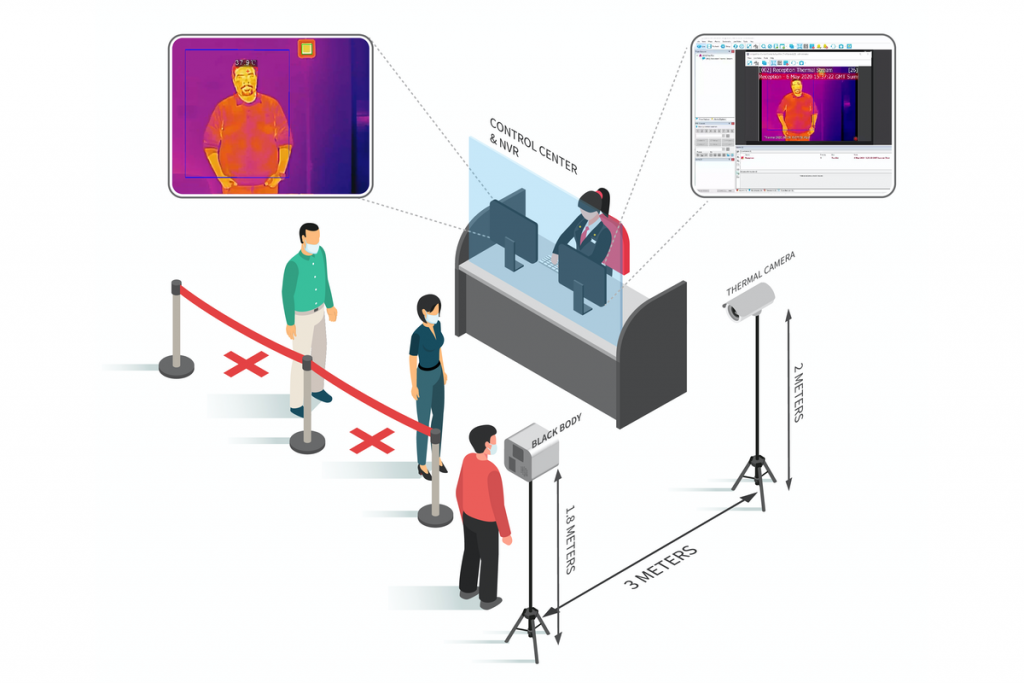IndigoVision innovations