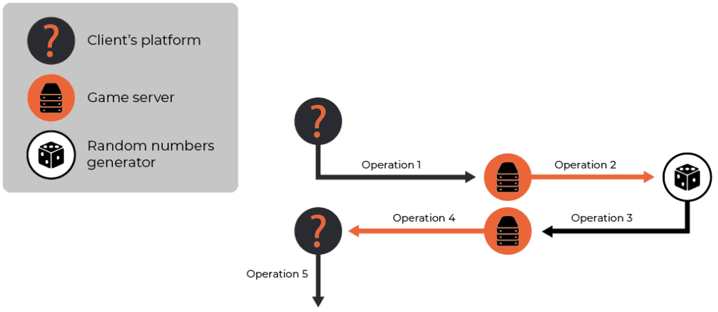 ways to make API docs pop