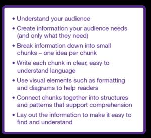 Figure 1 'Principles of good writing'